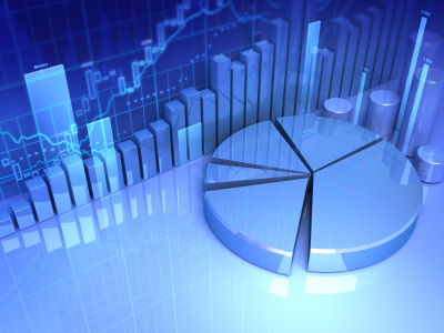 finance-forecasting