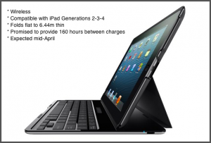 Read more about the article Productivity: Do you still want a Keyboard for your iPad?