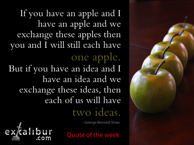 mon quote apple ideas for blog post